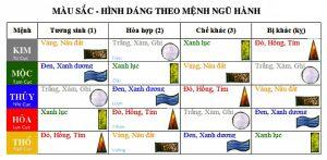 Menh Moc Hop Mau Nau Do Vang Sam Va Den 2 1